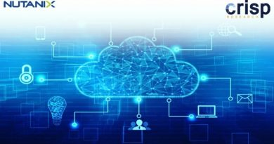 SAP Enterprise Cloud